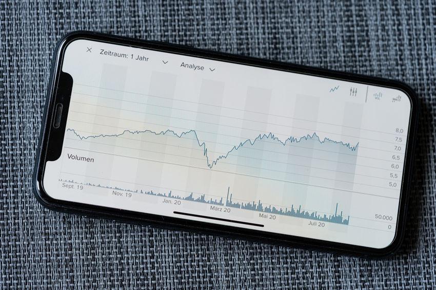 ETF-Chart auf einem Handydisplay