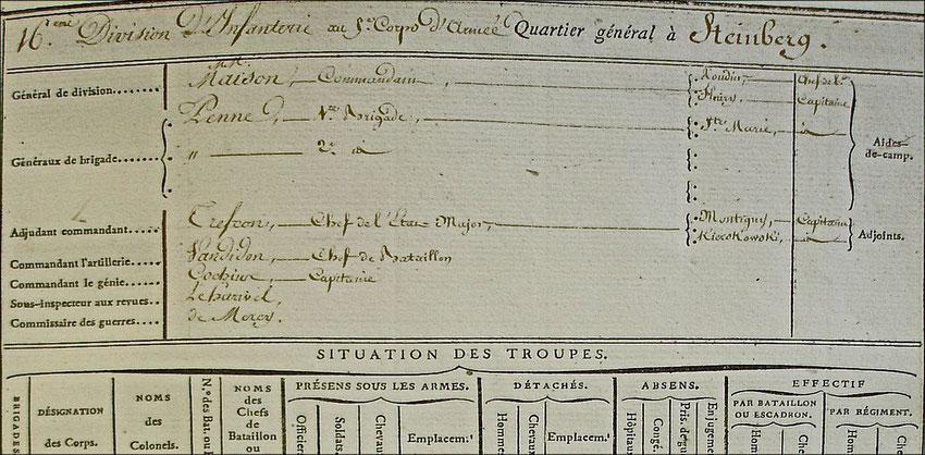 Etat major de la 16ème division d'infanterie ( SHD : 2C 708, situation au 15 août 1813 )