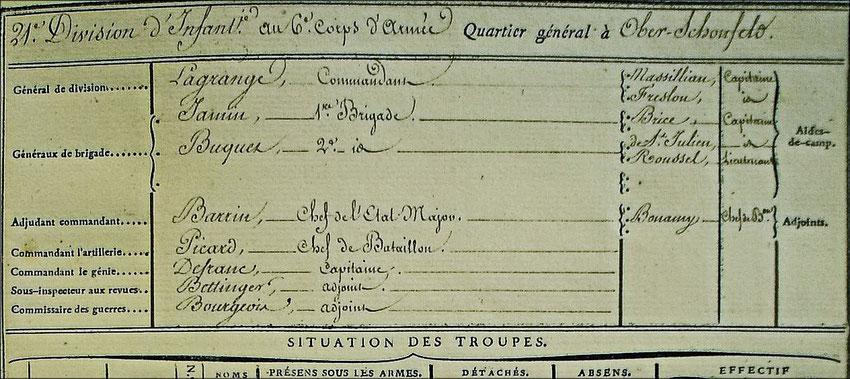 Etat major de la 21ème division d'infanterie ( SHD : C2 708, situation au 15 août 1813 )