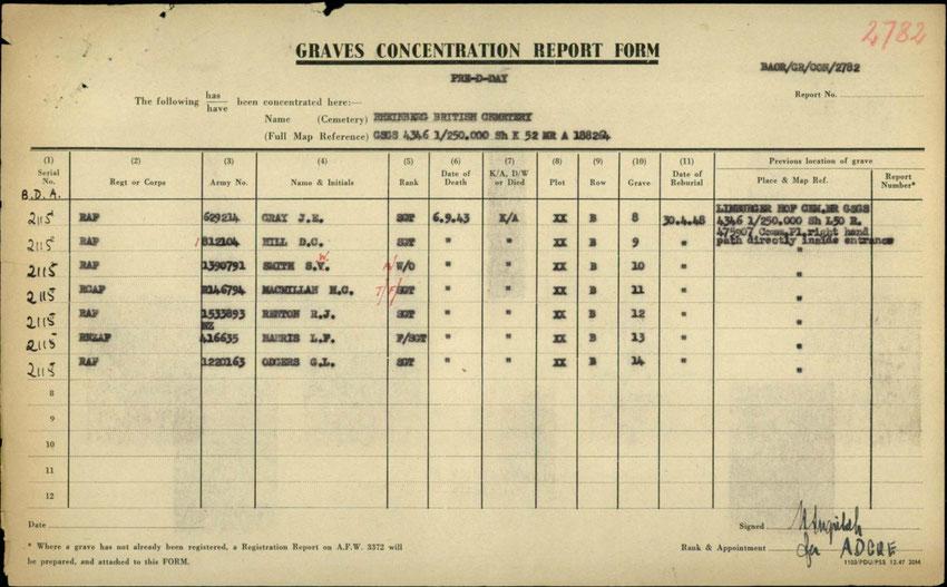 Exhumierungsbericht Limburgerhof-Rheinberg 1948 - Quelle: CWWG