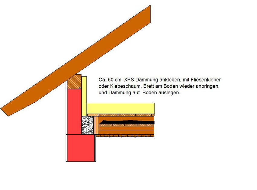 Oberste Geschossdecke Selbst Dammen Warmedammung Und Innenausbau