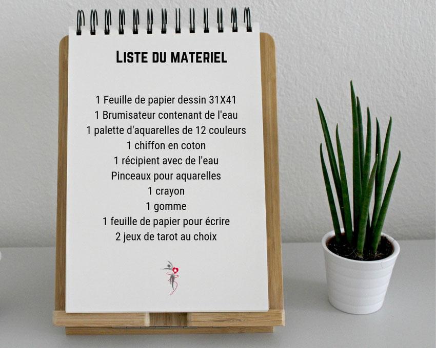 Liste du matériel pour réaliser un dessin intuitif à la peinture aquarelle selon la technique de Laurence Nicolas