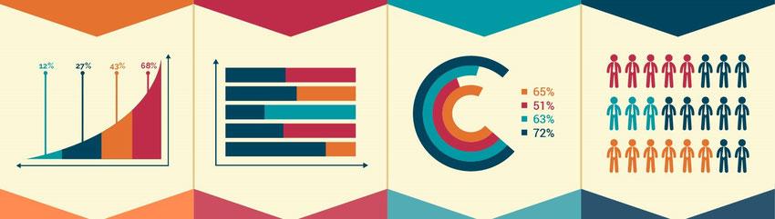 image freepik.com graphiques statistiques blog marie fananas écrivain