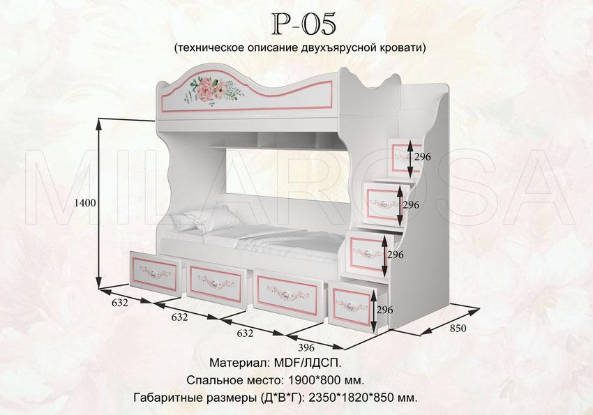 детские двухъярусные кровати, двухъярусные детские кровати