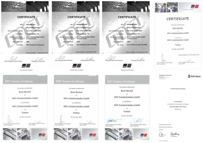Trainer Certificates