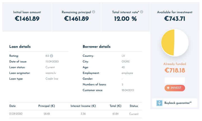 P2P-Kredite: Kreditansicht bei Viainvest