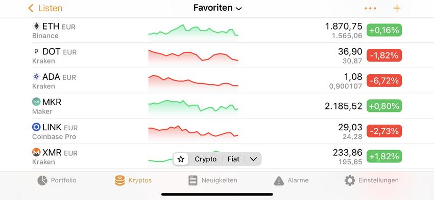 Screenshot meiner Kryptowährungs-Favoriten