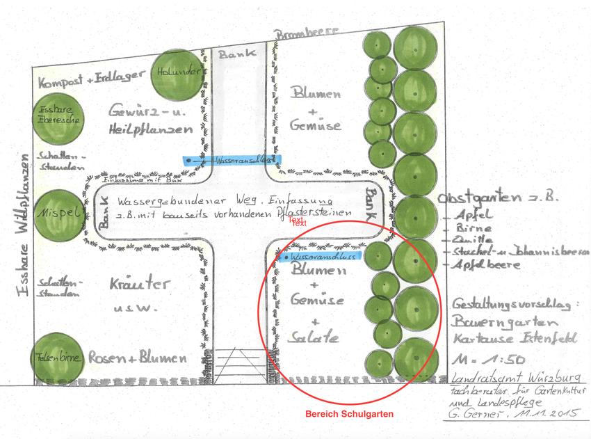 Plan des Bauerngartens mit integriertem Schulgarten.