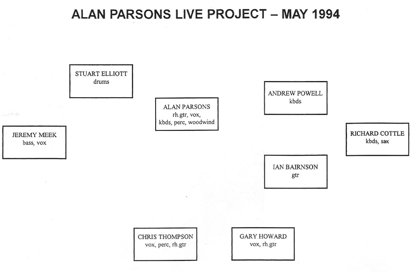 Alan Parson's Project Line-up May 1994
