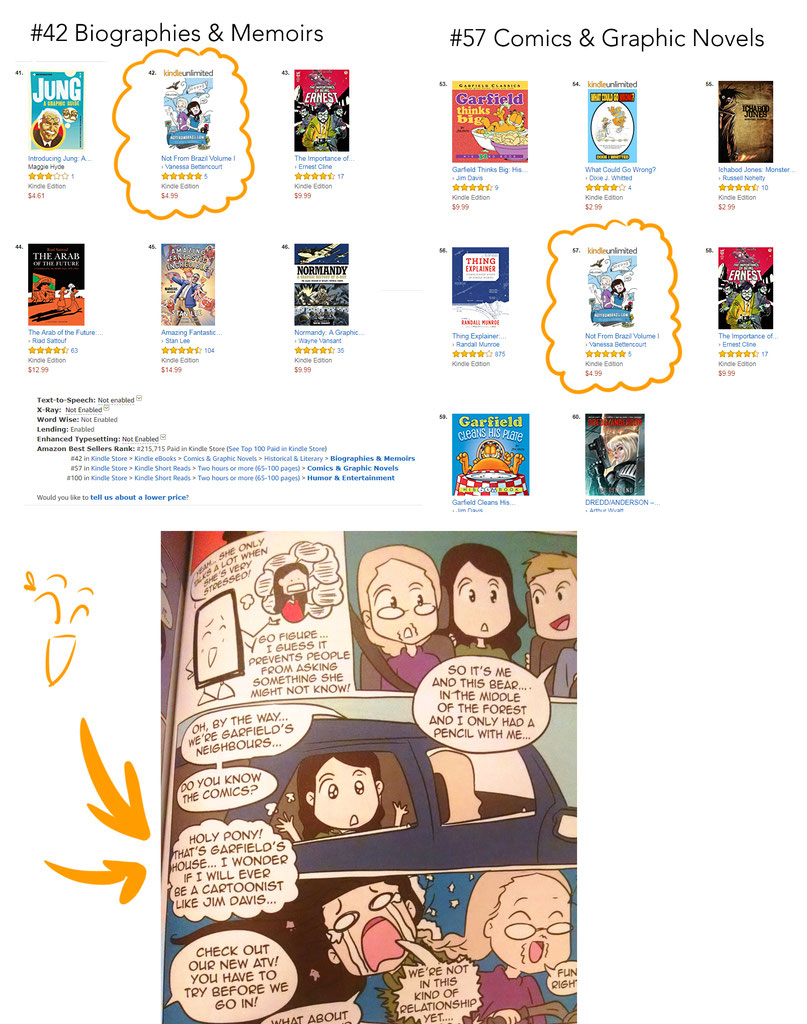 garfield, graphic novel, comics, amazon top, biographic comics, humor, books, funny, coincidence, life of an artist, comic pages