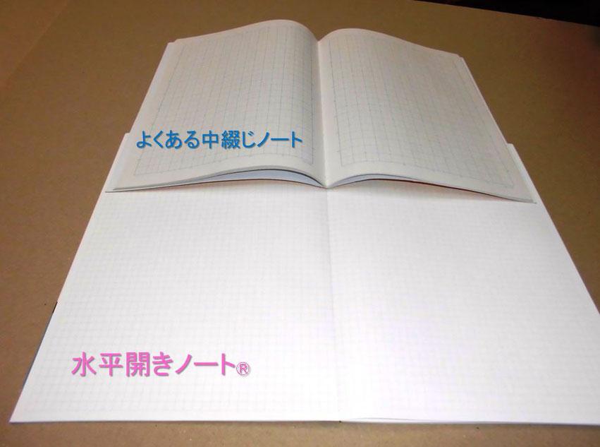 よくある中綴じノート と 水平開きノートの比較