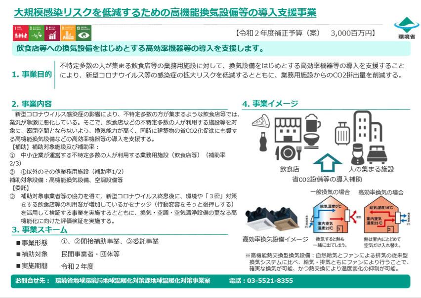 飲食店の高機能換気設備の導入ならYAMA設備にお任せ下さい!◆環境省からの補助あり◆