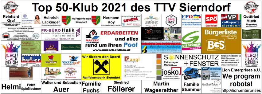 Ein großer Dank gehört unseren Top 50-Klub-Teilnehmern 2021! Das neue Transparent ist bereits gedruckt und befindet sich schon in unseren Händen. Virtuelle Premiere feierte es bei unseren Livestreams der Bundesliga am Wochenende, wo wir es einblendeten.