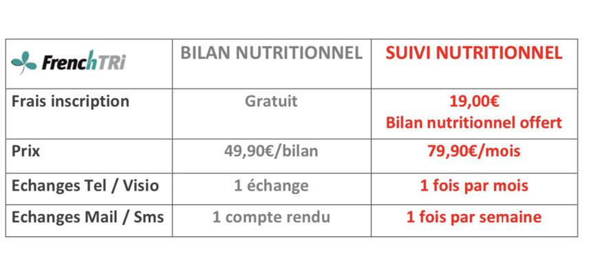 nutrition triathlon