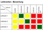 Lieferantenbewertung Matrix Excel Vorlage