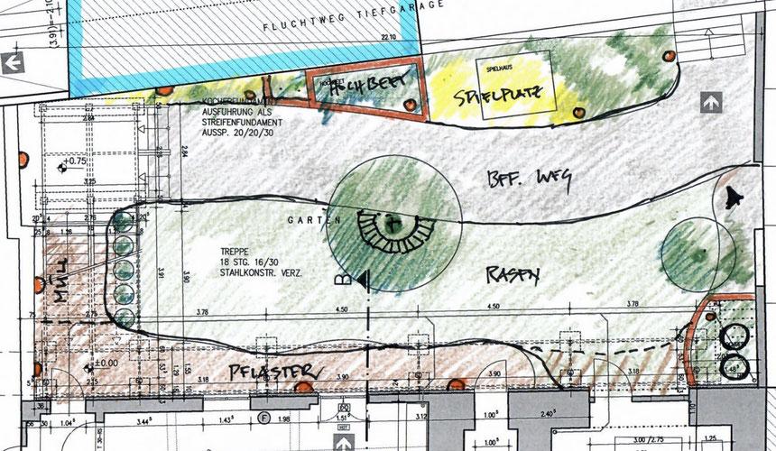 Der Plan für den Garten