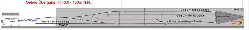 Oehde Geschichte, quasi der Rest der Weiten Welt. Die Schwenkbühne wäre im gedachten Original mit einer Doppelweiche gleichzusetzen und mit einer einfachen Weiche am Streckengleis der Bahnlinie Rittershausen (heute Oberbarmen) Beyenburg angeschlossen.