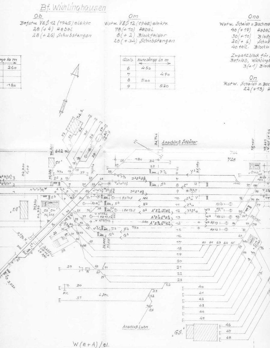 Signallageplan der Bm Wichlinghausen vom 01.Mai 1947