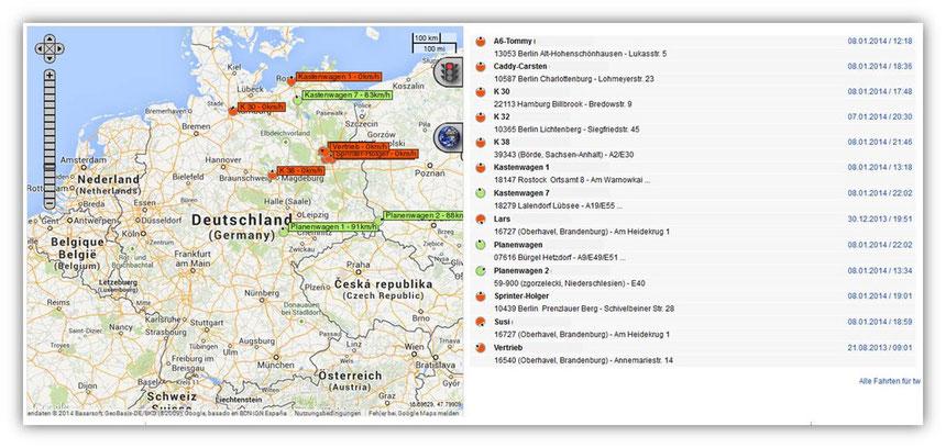 GPS-Ortung mit twinBOXX
