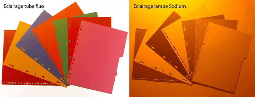 Objets colorés sous éclairage quasi-monochromatique