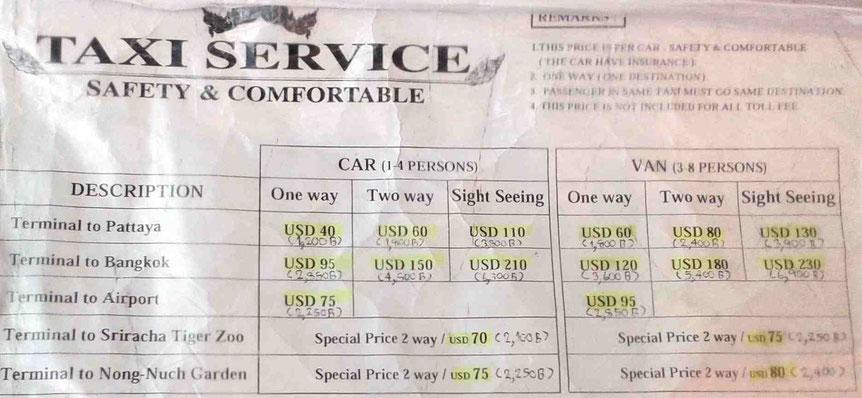 Im Terminal ausliegende Preisliste für Taxifahrten