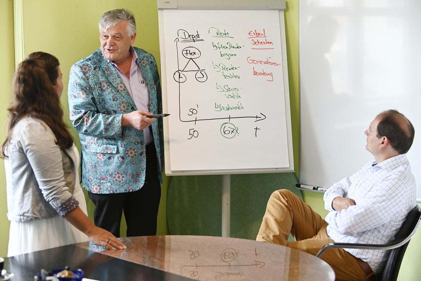 Beratungsgespräch mit Kunden über Vorsorge, Finanzierung und Vermögensberatung der Versicherung Finsura in Obergünzburg
