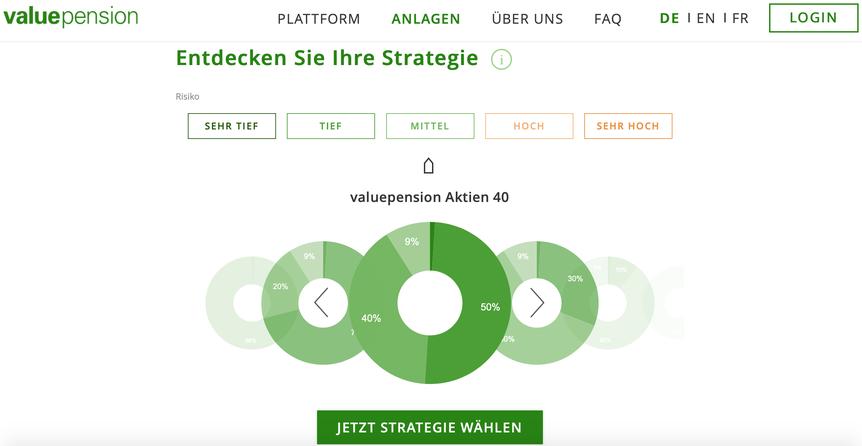 Webseite von valuepension, Übersicht der Strategien