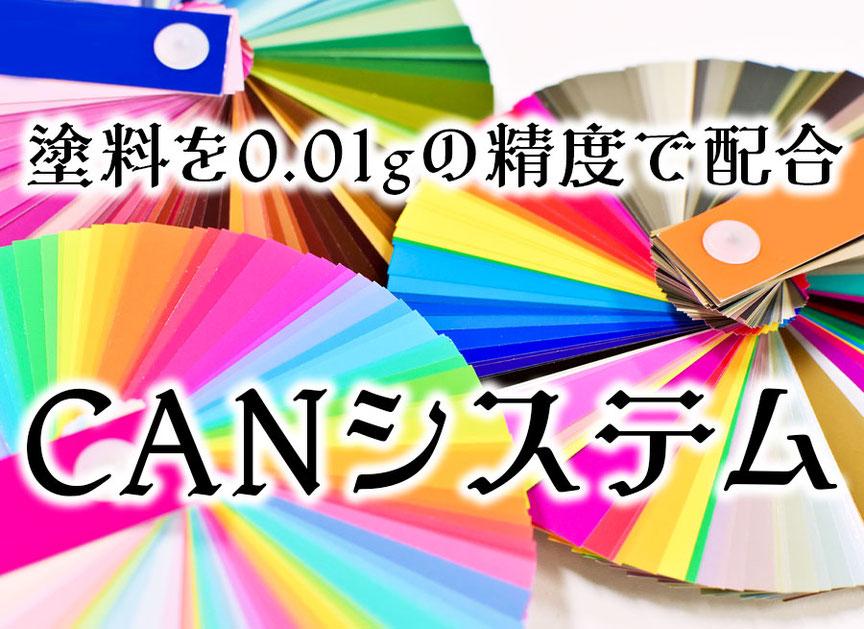 コンピュータで狙った色を調色する「CANシステム」