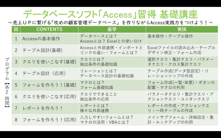 データベースソフト「Access」習得 基礎講座(全8回)