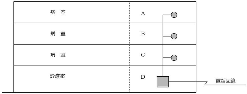 区域を区分して管理する場所が2以上ある場合における火災通報装置の設置場所