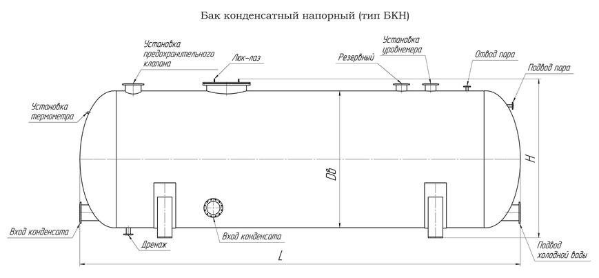 Бак конденсатный напорный (чертеж)