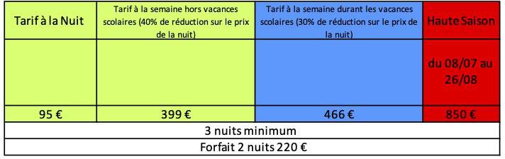 gite Hérault