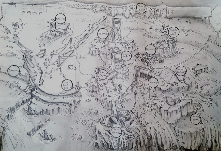 Skizze - Brettspiel Bleistift A1