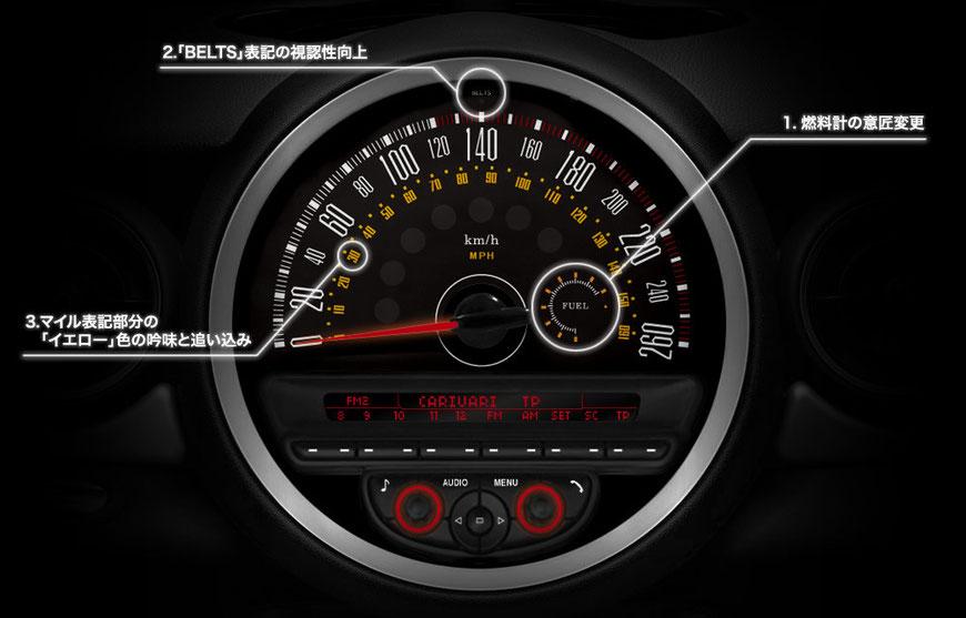 R56/55/57/58/59/60/61 mini インテリア 内装 メーター 仕様変更