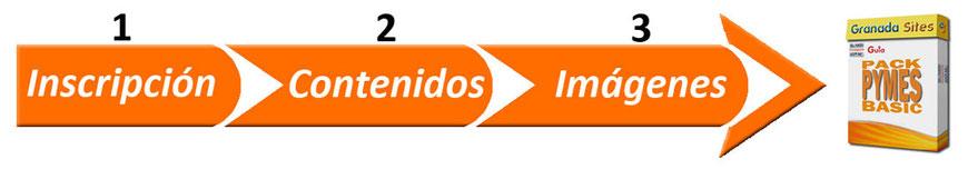 Envíar imágenes para tu Smart Web en la Guía local de Granada Sites