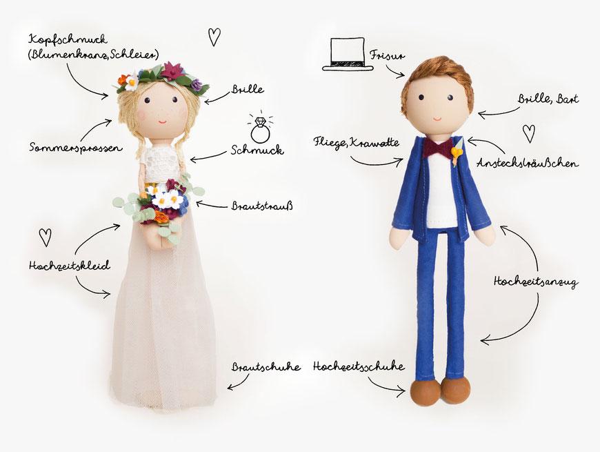 personalisiertes Brautpaar für Torte Hochzeitsfiguren