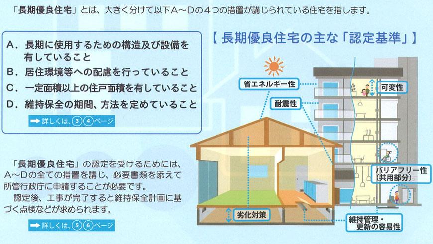 長期優良住宅の認定基準
