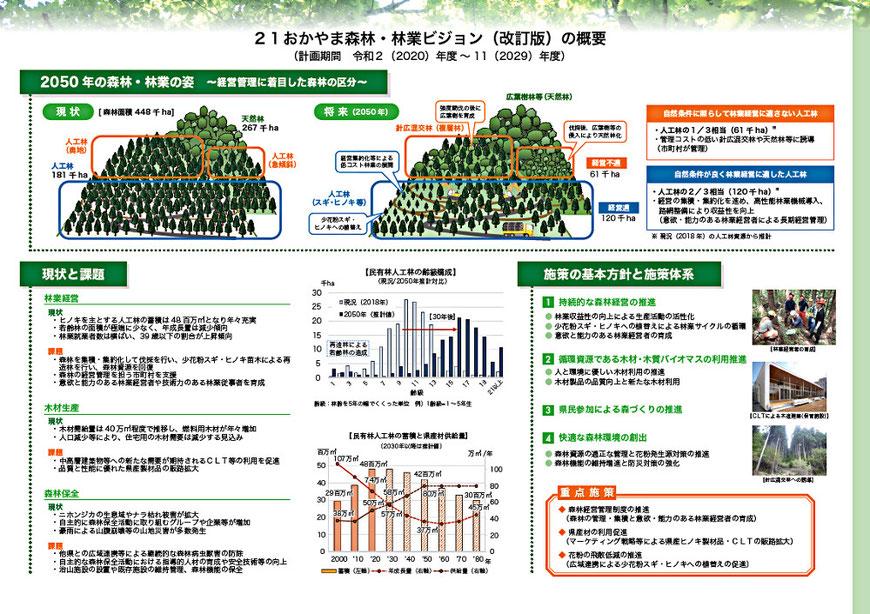 21 おかやま森林・林業ビジョン