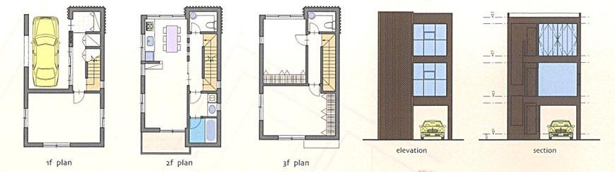 狭い敷地や3階建てにも対応可能