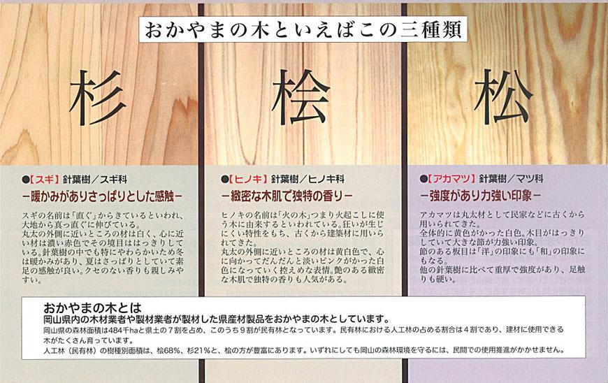 岡山の木と言えば「桧」そして「杉」「松」も専門の製材所があります