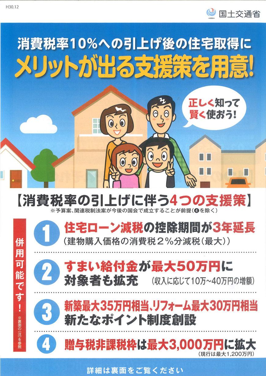 消費税10%への引上げ後の住宅取得 メリットの出る支援策 1