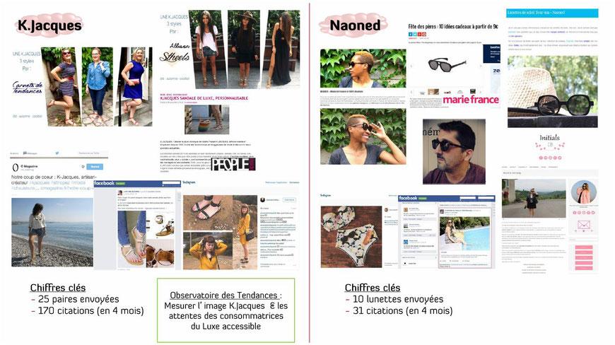 Archi'Tendances box Mode 2015, le résultat de K.Jacques et Naoned