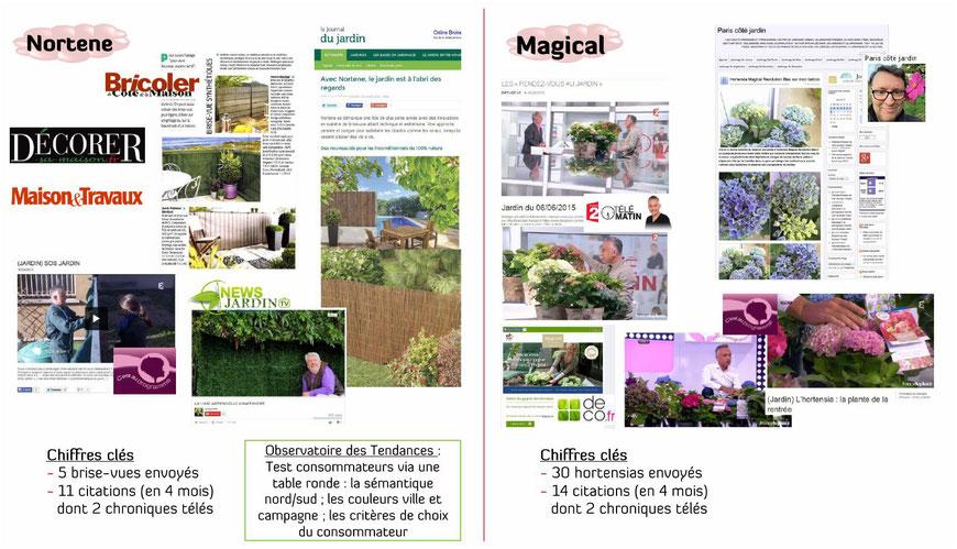 Archi'Tendances box Jardin, le résultat de Nortene et Magical Four Seasons
