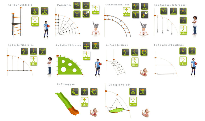 ©Trigano Jardin, structure de jeux EVO, gamme de jeux de plein air