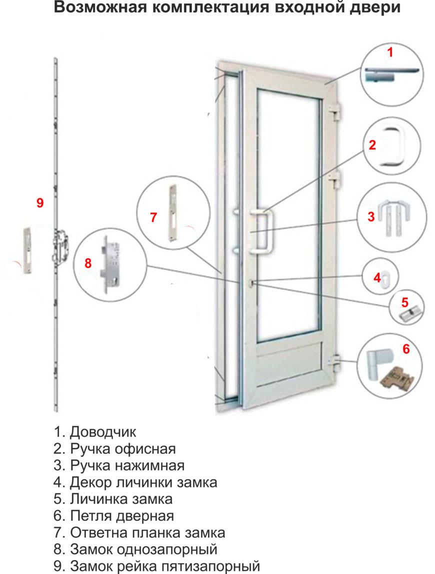 Ремонт и установка пластиковых дверей, ремонт балконной двер.