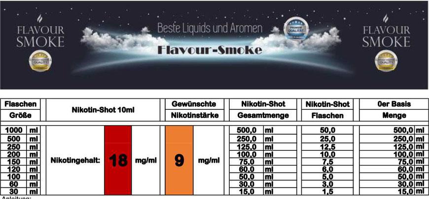 Mischtabelle für Nikotinstärke 9 mg/ml