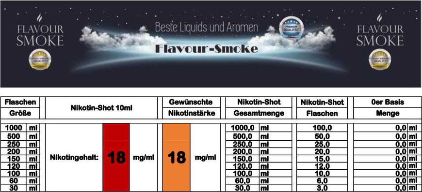 Mischtabelle für Nikotinstärke 18 mg/ml