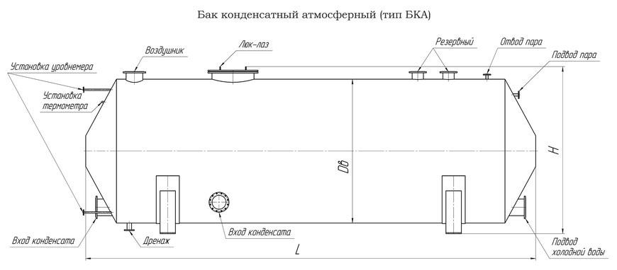 Бак конденсатный атмосферный (чертеж)
