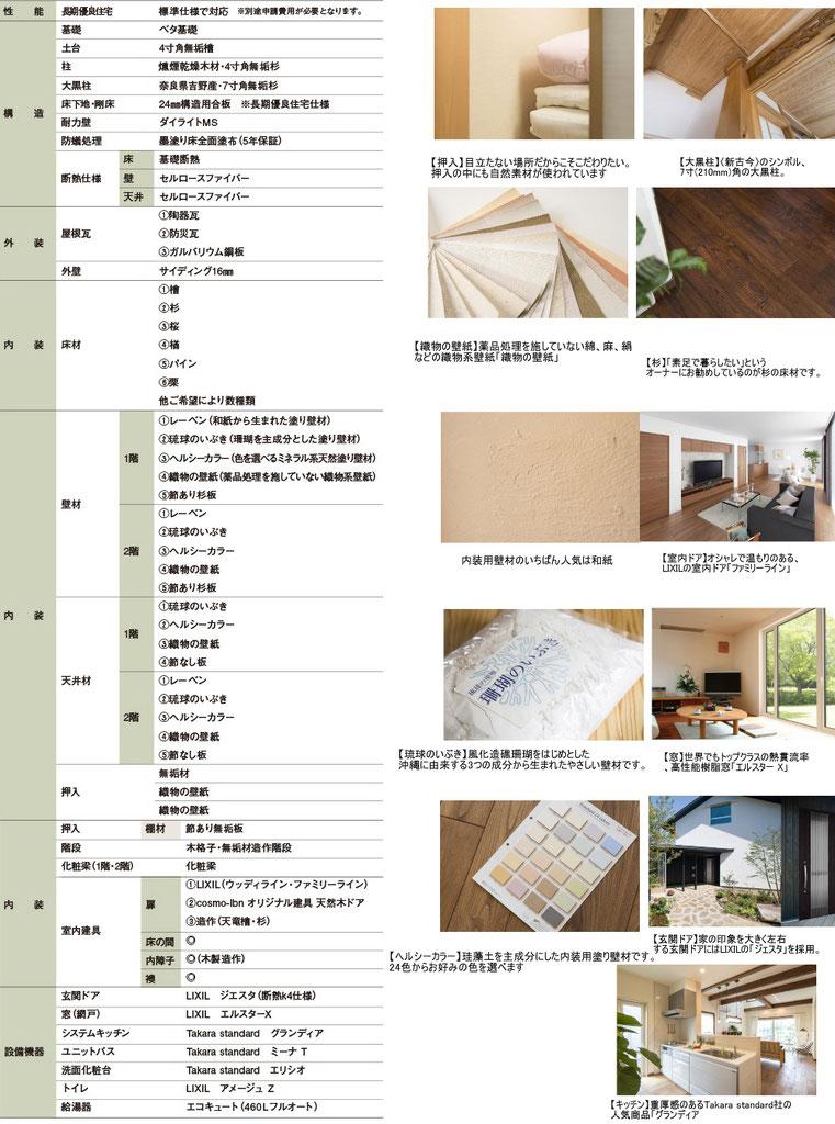 札幌自然素材家古民家