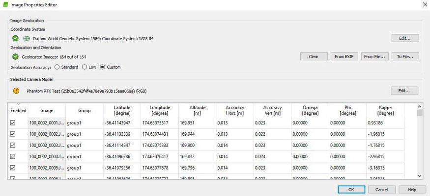 Ejemplo de datos obtenidos con el software Pix4D Mapper desde Phantom 4 RTK